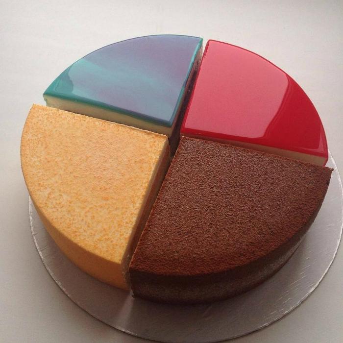 Идеальные кусочки торта.