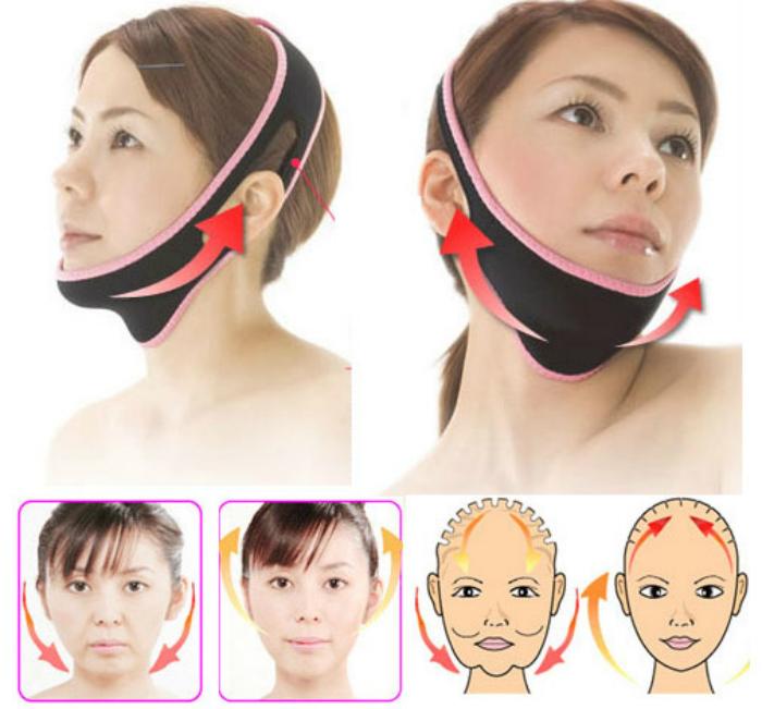 Маска из неопрена, которая оказывает давление на кожу подбородка, щек и шеи и подтягивает контур лица.