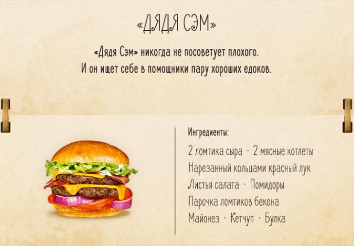 котлеты для бургеров рецепт с фото