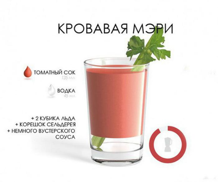 Классический коктейль из водки и томатного сока.