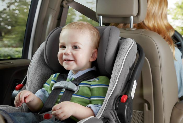 Срок службы детского автокресла.