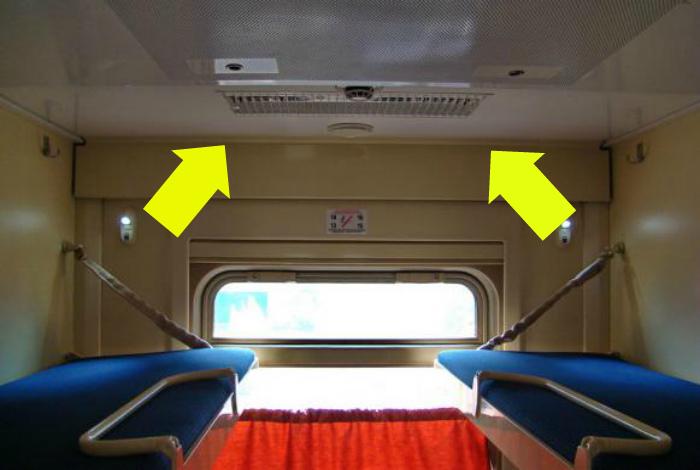 Особенности работы кондиционеров в поездах.