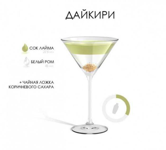 Алкогольный коктейль на основе белого рома.