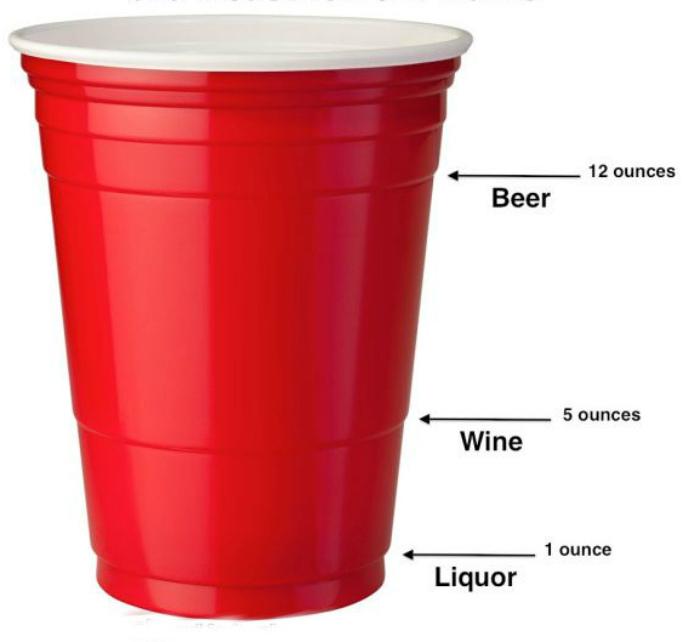Объемы и назначение пластиковых стаканов.  | Фото: University of Rochester.