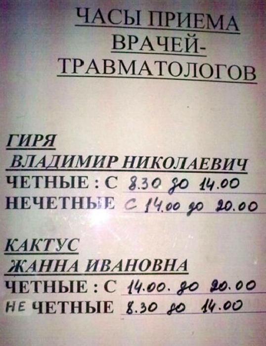 По мнению Novate.ru, это лучшие фамилии для травматологов. | Фото: Телеграф.