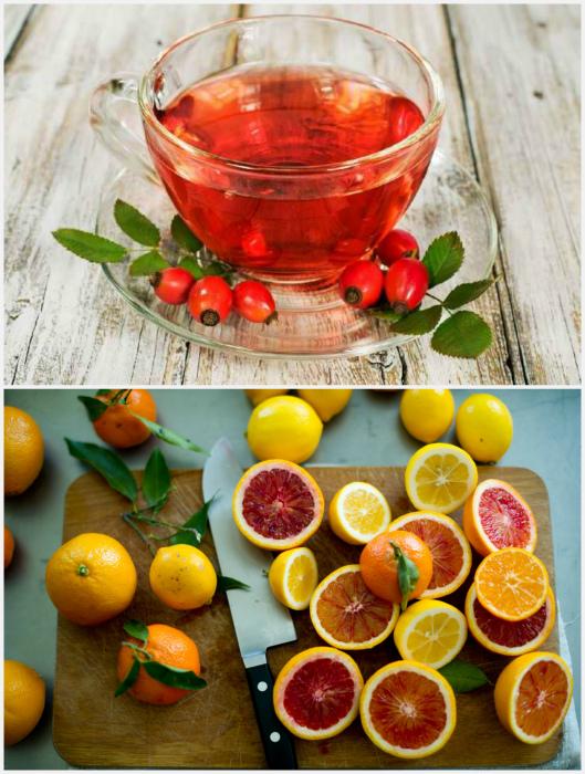 Продукты, содержащие витамин С.