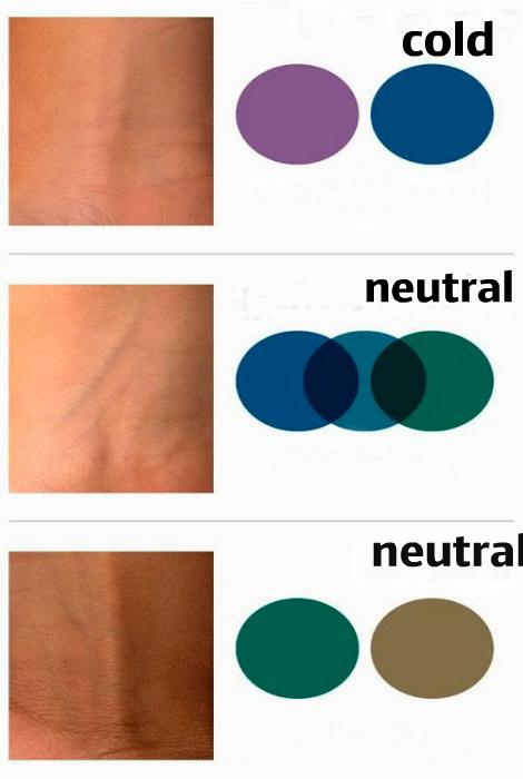 Тональный крем и цветотип.