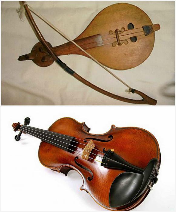 Внешний вид скрипки.