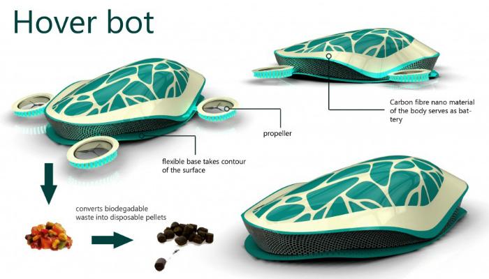 Робот-пылесос Electrolux Hover Bot.