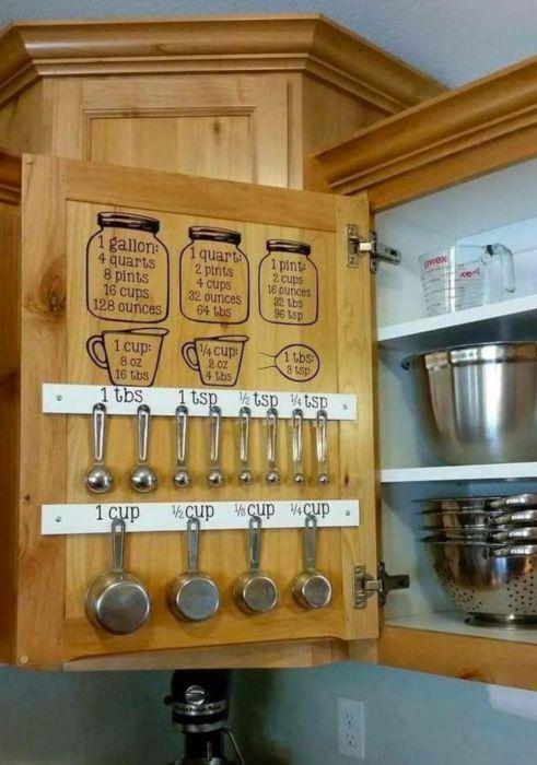Дверцы классических кухонных шкафов можно использовать для хранения мерной посуды разной формы и размера.