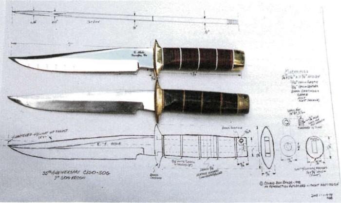 Что точно должно быть у ножа.