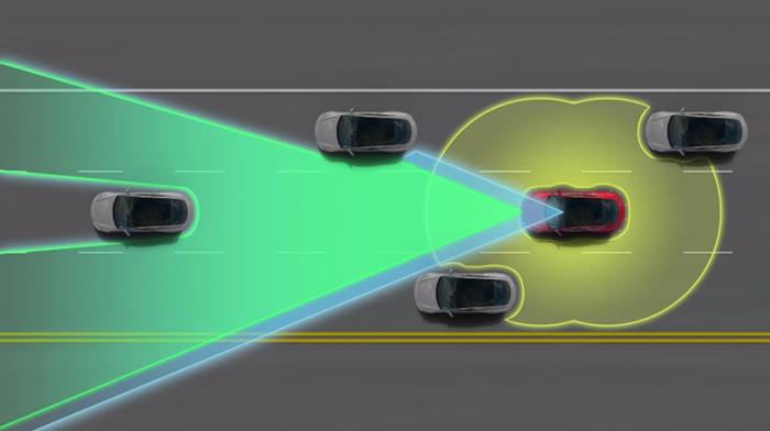 Автомобили умнеют на глазах.