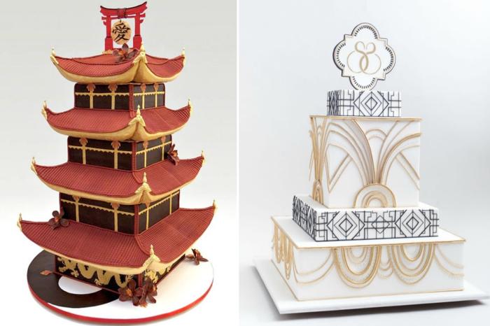 Торт как стремление к совершенству.