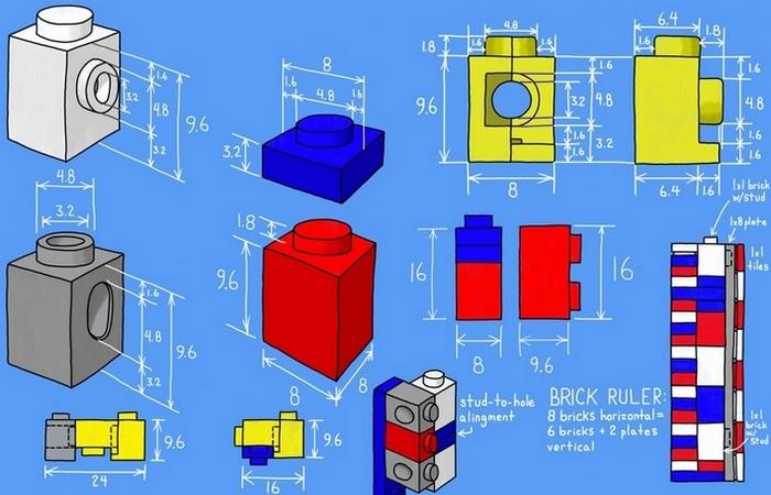 Кирпичики Lego с 1958 года подходят под современные наборы.