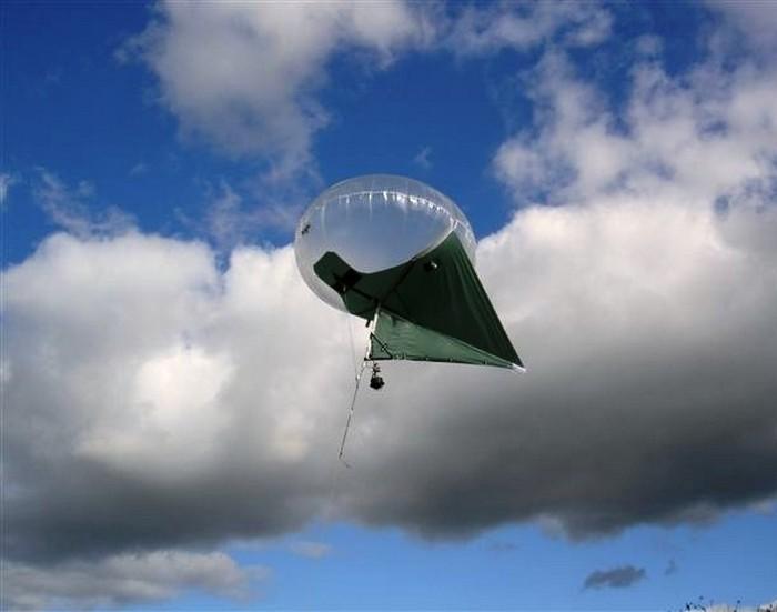 воздушный змей это летательный аппарат тяжелее воздуха: