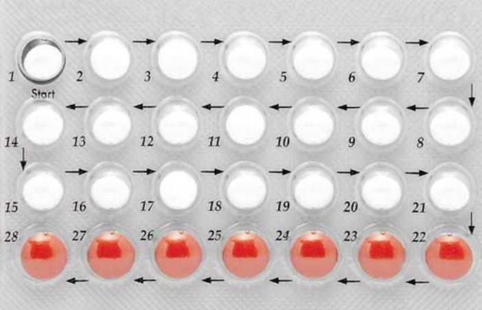 Гормональная контрацепция.