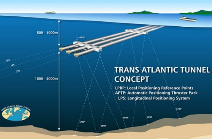 Трансатлантический тоннель.
