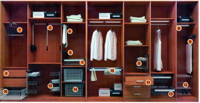 И мысленно представить, как использовать шкаф.