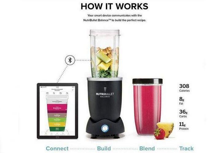 Умный кухонный девайс: «NutriBullet Balance».