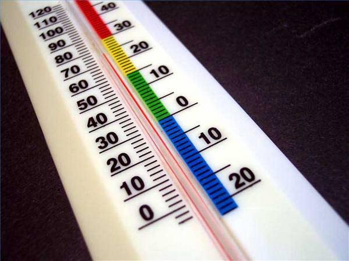 Температурная шкала Цельсия.