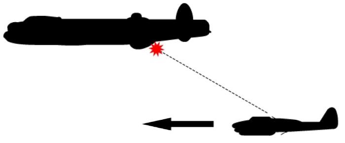 Схема обстрела вражеского самолета при использовании установки «Неправильная музыка». | Фото: youtube.com.