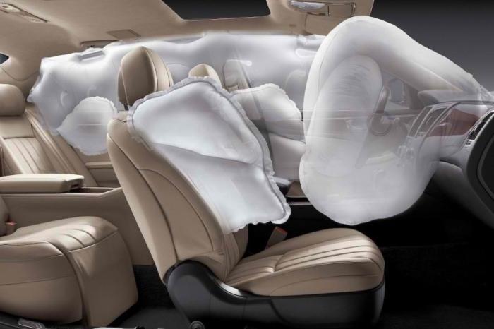Подушки безопасности современного автомобиля.