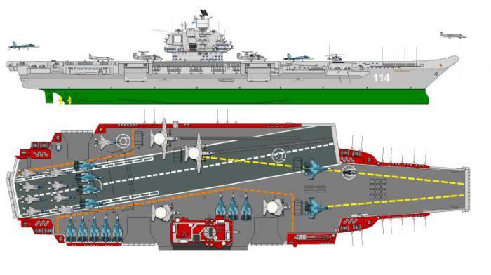 Схема головного корабля проекта 1143.7 «Ульяновск».