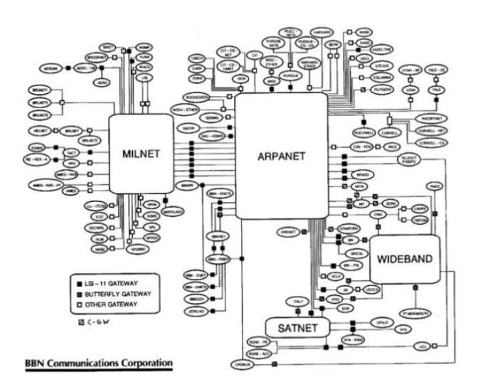 Схема ARPANET – компьютерной сети, впоследствии ставшей Интернетом.