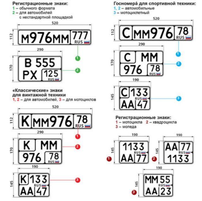 Новые номерные знаки согласно ГОСТ Р 50577-2018. | Фото: zr.ru.