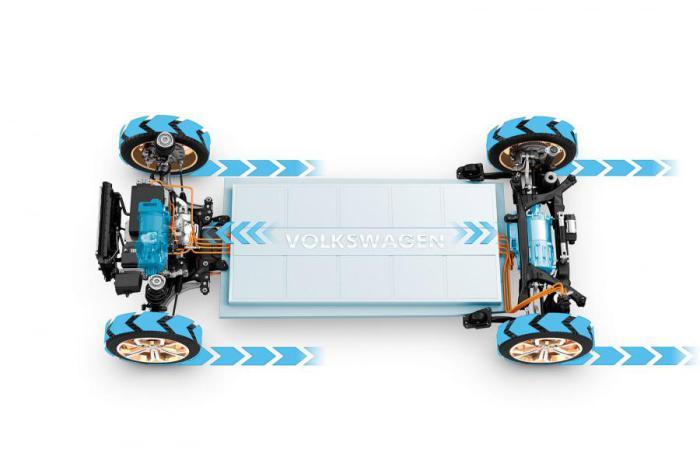 Электропривод от Volkswagen.