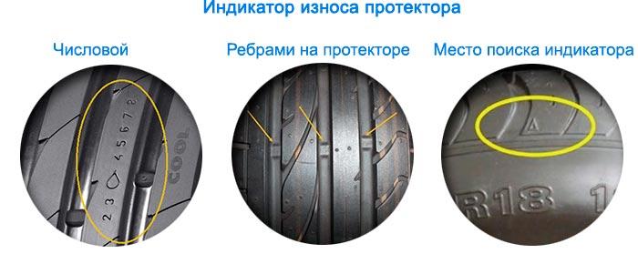 Как легко определить, покрышка годная или нет. | Фото: abc-tyre.ru.