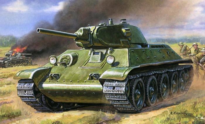 Советский средний танк Т-34 с орудием 76 мм. | Фото: 1zoom.ru.