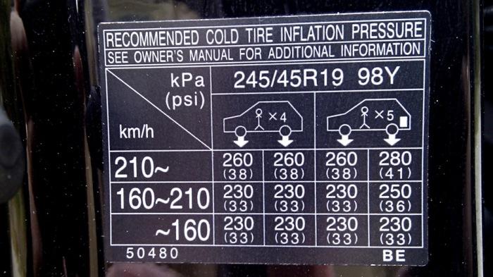 Дверная табличка с давлением в шинах, рекомендованном для разных условий. | Фото: drive2.ru.