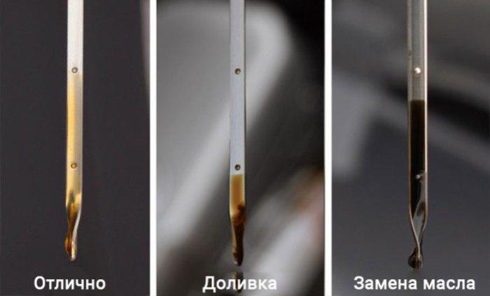 Масляный щуп с метками уровня. | Фото: motoroilclub.ru.
