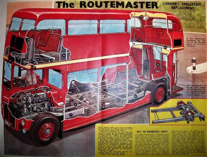 Такие автобусы очень практичные. /Фото: staticflickr.com.