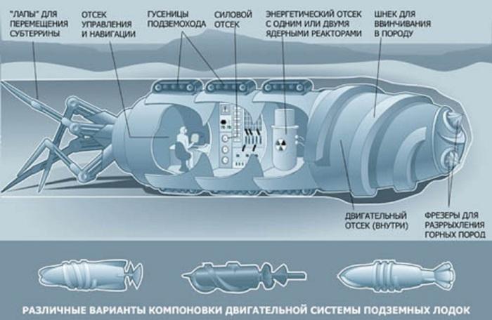 Красная угроза из-под земли! /Фото: drive2.ru.