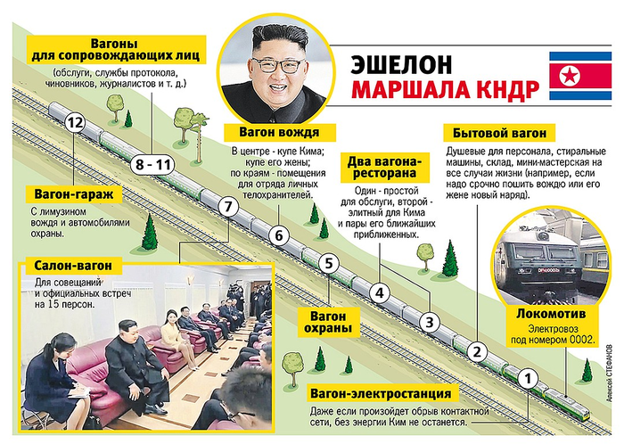 Вот какой он, состав вождя. /Фото: pikabu.ru.