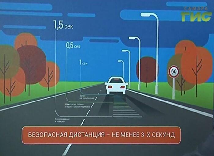 Конечно же держать дистанцию очень сложно. /Фото: zanmsk.ru.