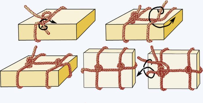 Полезно для движения грузов. /Фото: gomelscouts.com.
