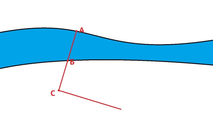 Сила геометрии. /Фото: novate.ru.