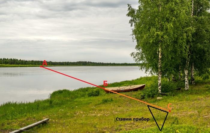 Нужно сделать планшет. /Фото: novate.ru.