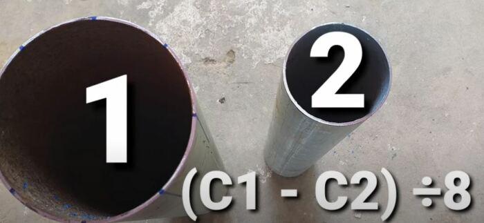 Вот, как трубы выглядят в рамках формулы. /Фото: youtube.com.