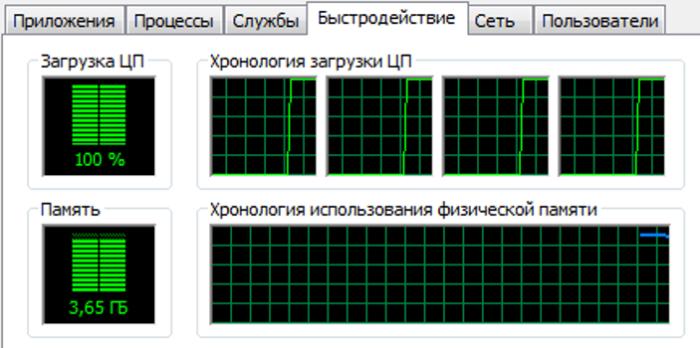 Как опознать браузерный майнер.
