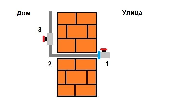 Как сделать незамерзающий водоразбор для частного и дачного дома: 2 практичные схемы