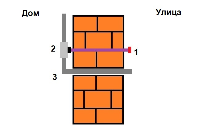 1 - рычаг для крана, 2 - шаровой кран, 3 - труба с утеплителем. /Фото: novate.ru.