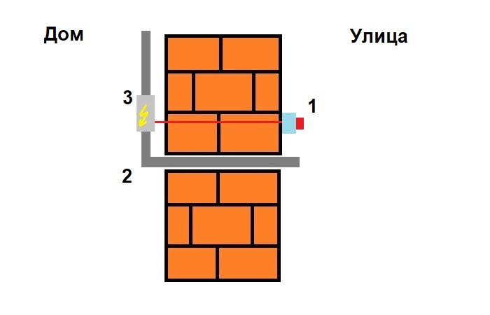 1 - кнопка, 2 - труба, 3 - электромагнитный кран. /Фото: novate.ru.