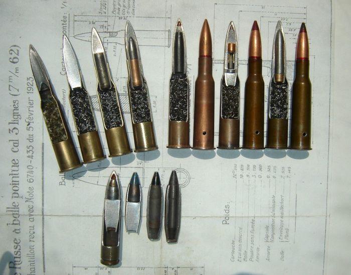 Существует две основные системы классификации боеприпасов. /Фото: allzip.org