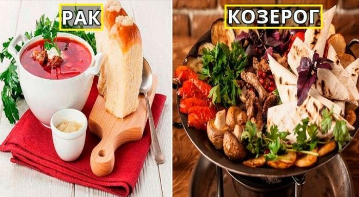 Любимые блюда знаков зодиака.