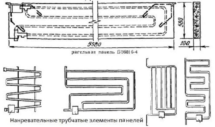 Схема нагревательных элементов. | Фото: bogiremonta.ru.