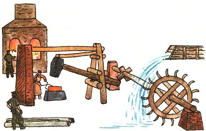 Механизмы древних времен.